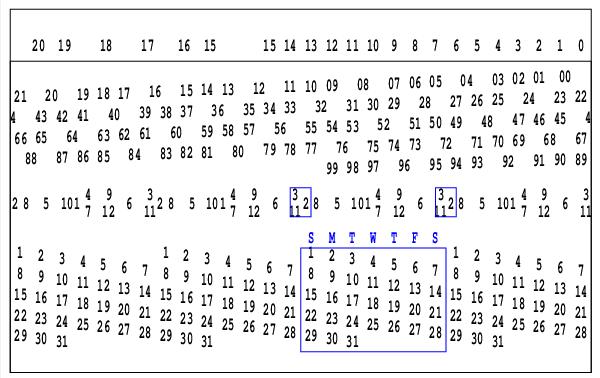 パラメトロン計算機: 7月 2014